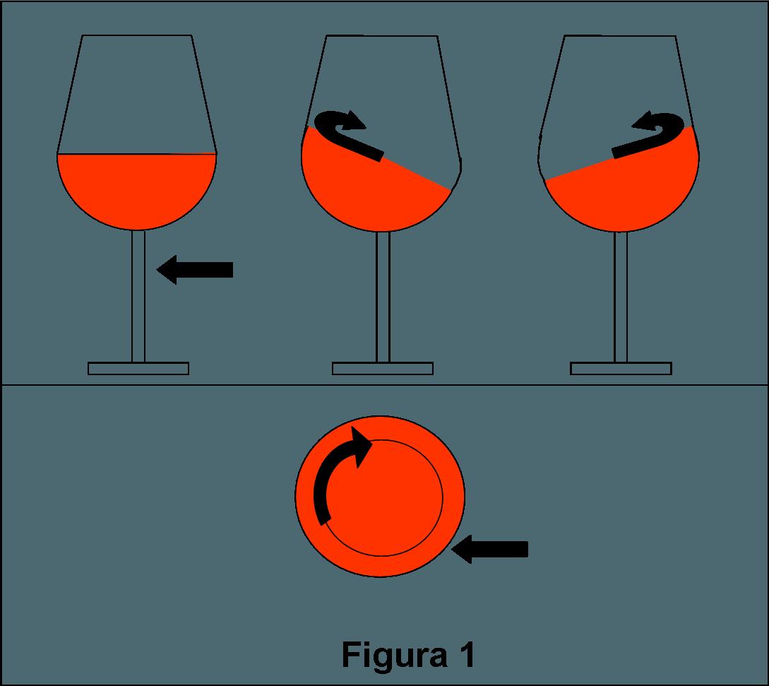 Rotazione bicchiere