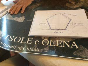 Isole e Olena_ pentagono