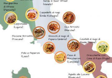 I piatti di Ferragosto dalle Alpi alla Sicilia